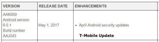 BlackBerry PRIV May 2017 OTA Update T-Mobile