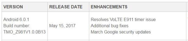 ZTE Max Pro T-Mobile May 2017 OTA Update Screenshot