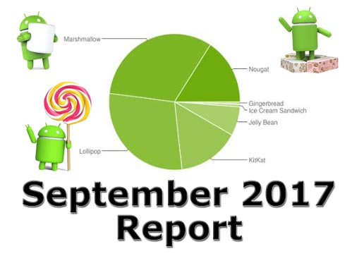 Popular Android OS September 2017 Report